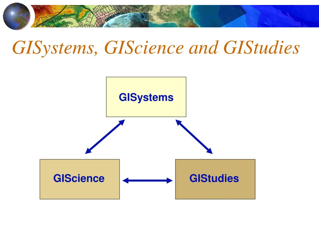GISystems, GIScience and GIStudies