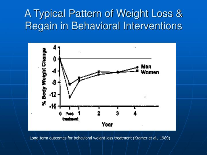A typical pattern of weight loss regain in behavioral interventions