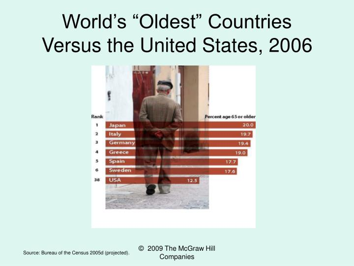 World s oldest countries versus the united states 2006