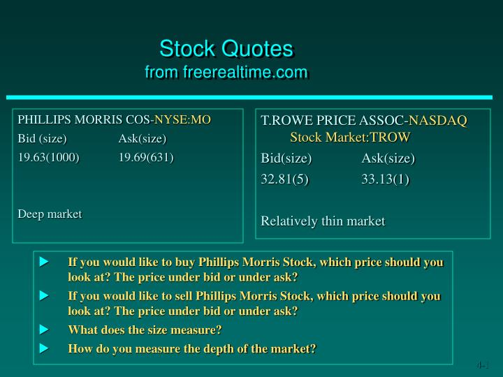 stock quotes from freerealtime com n.