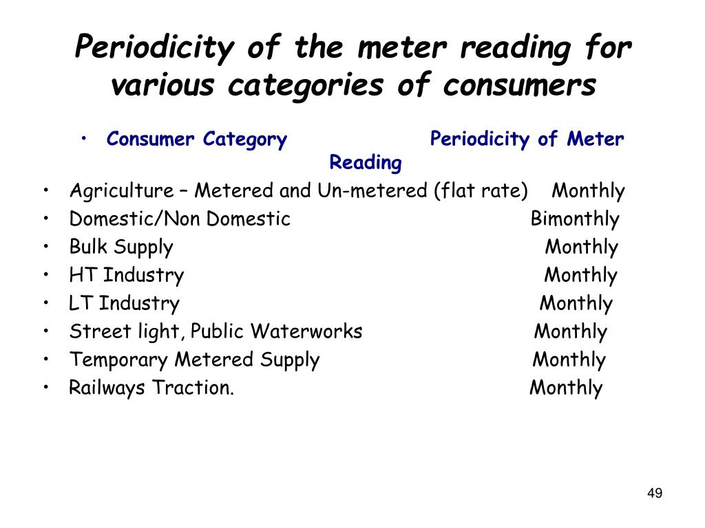 Periodicity of the meter reading for various categories of consumers