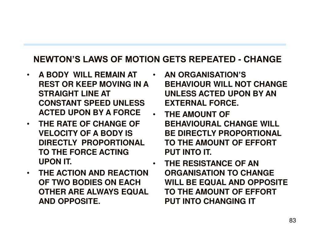 NEWTON'S LAWS OF MOTION GETS REPEATED - CHANGE