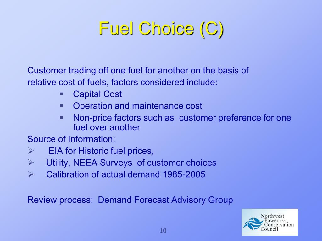 Fuel Choice (C)