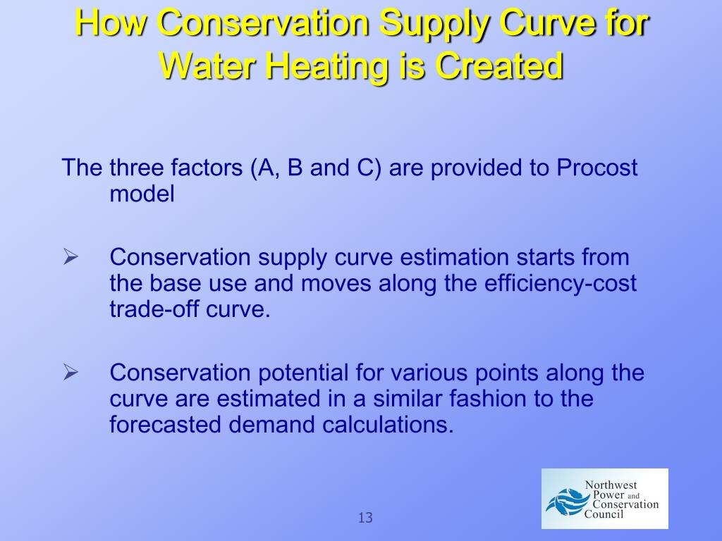 How Conservation Supply Curve for Water Heating is Created
