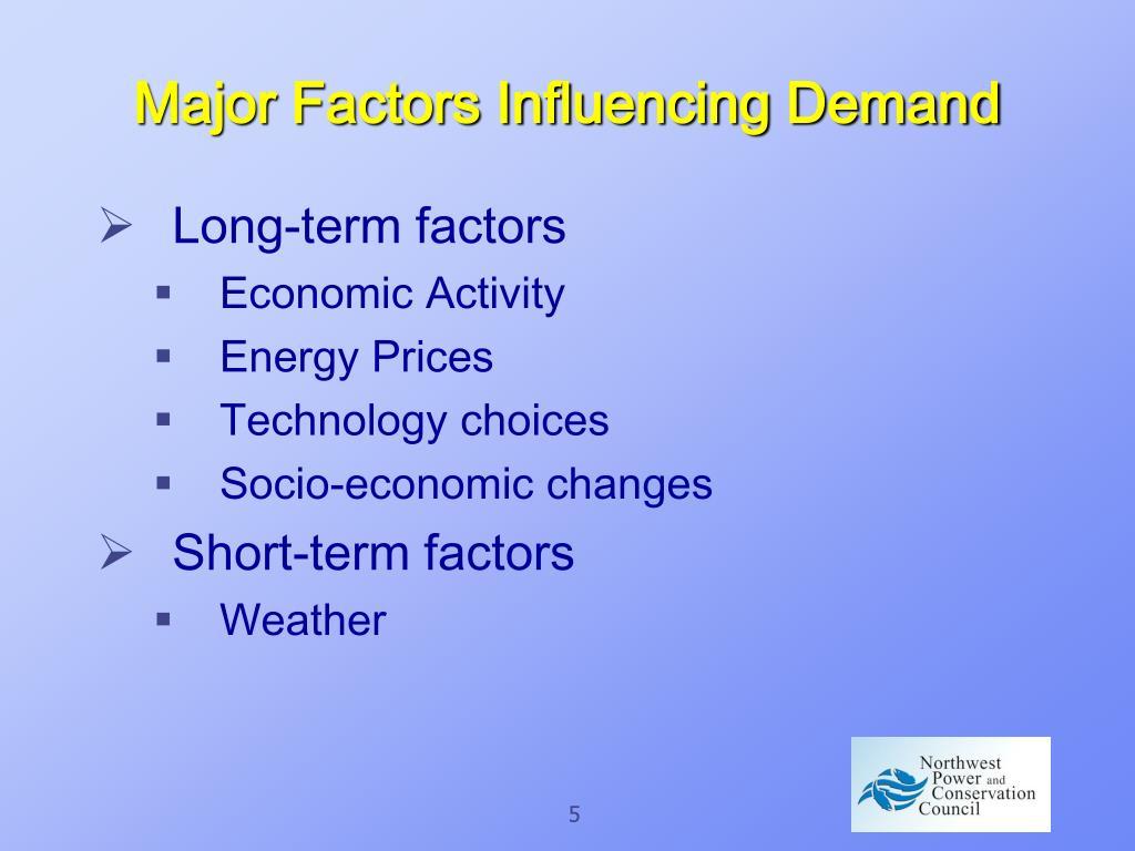 Major Factors Influencing Demand