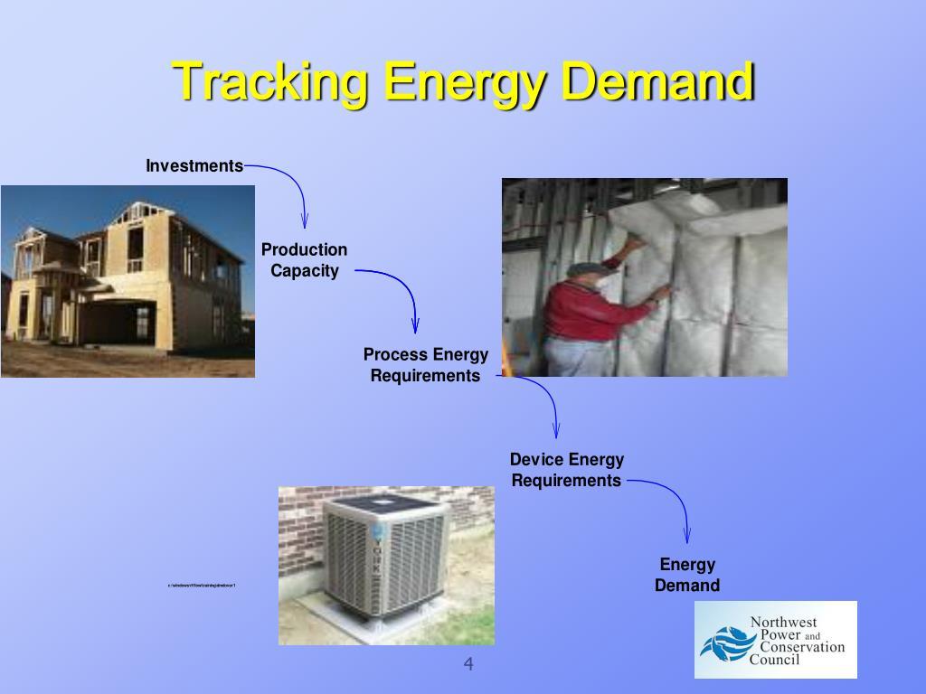 Tracking Energy Demand