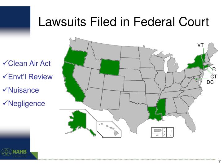 Lawsuits Filed in Federal Court