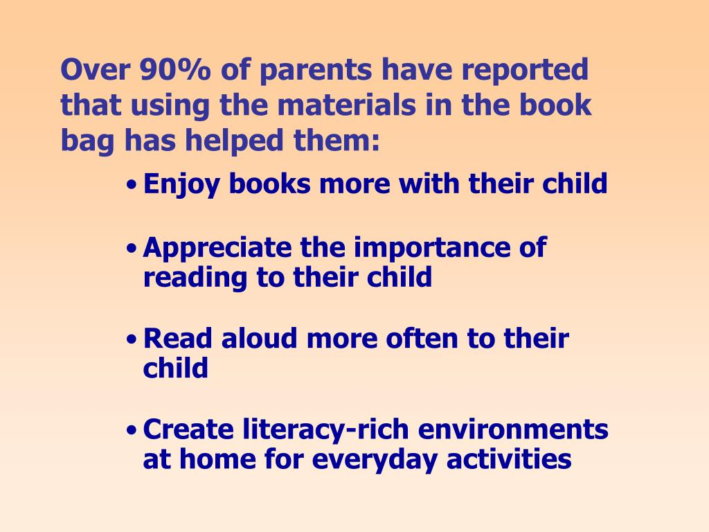 Over 90% of parents have reported that using the materials in the book bag has helped them: