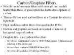 carbon graphite fibers