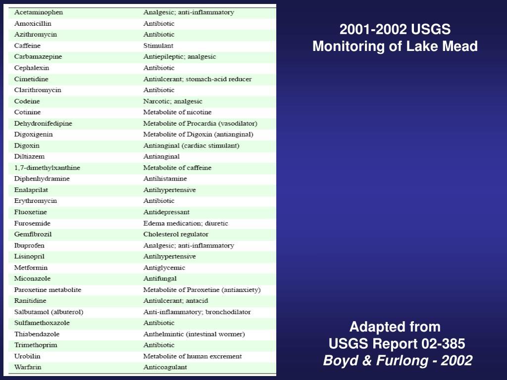 2001-2002 USGS