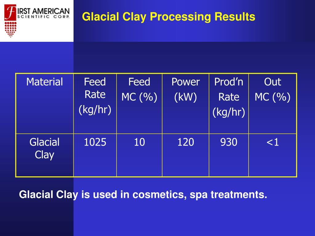 Glacial Clay Processing Results