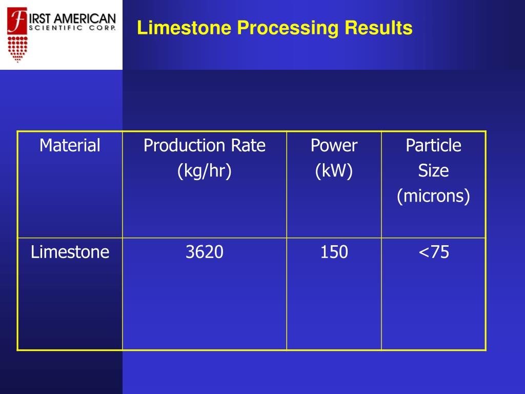 Limestone Processing Results