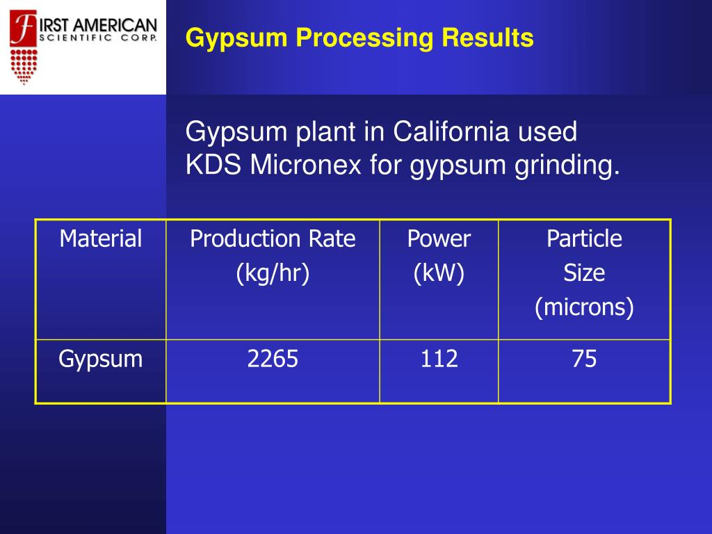 Gypsum Processing Results