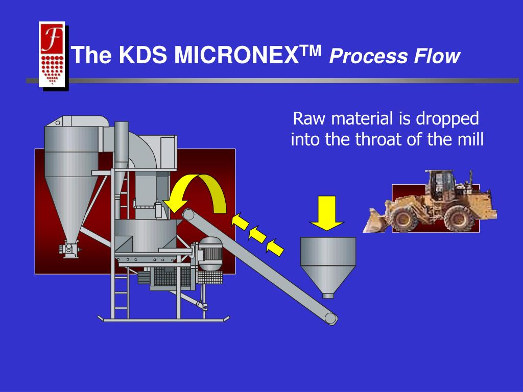 The KDS MICRONEX