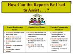 how can the reports be used to assist