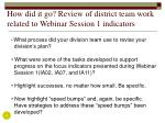 how did it go review of district team work related to webinar session 1 indicators