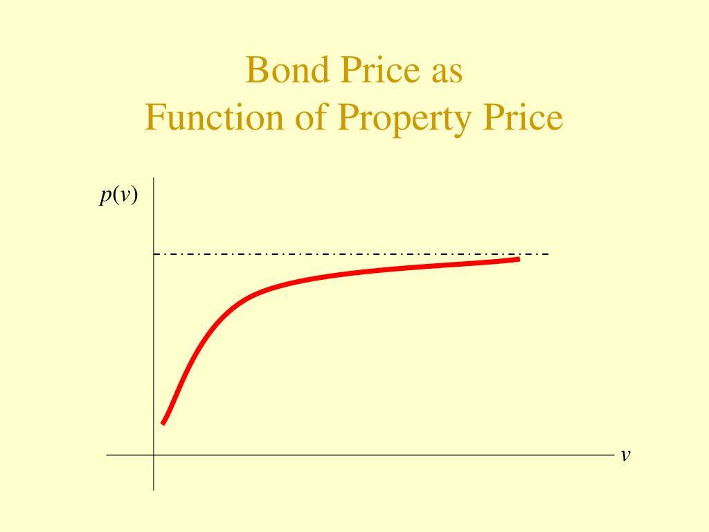 Bond Price as