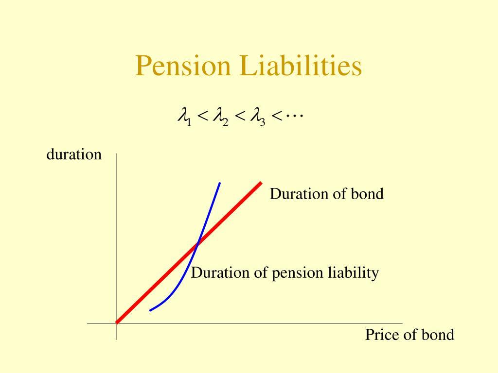 Pension Liabilities
