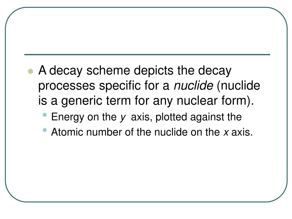 A decay scheme depicts the decay processes specific for a
