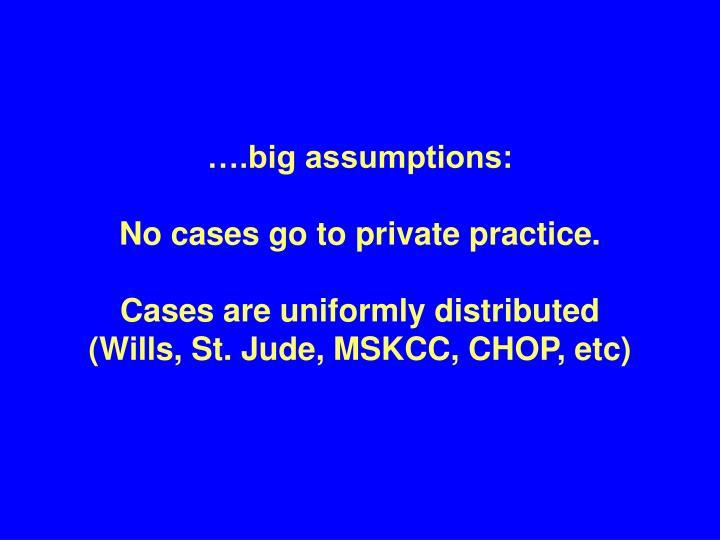 ….big assumptions:
