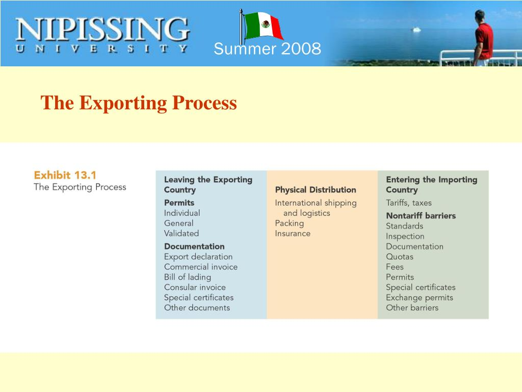 The Exporting Process