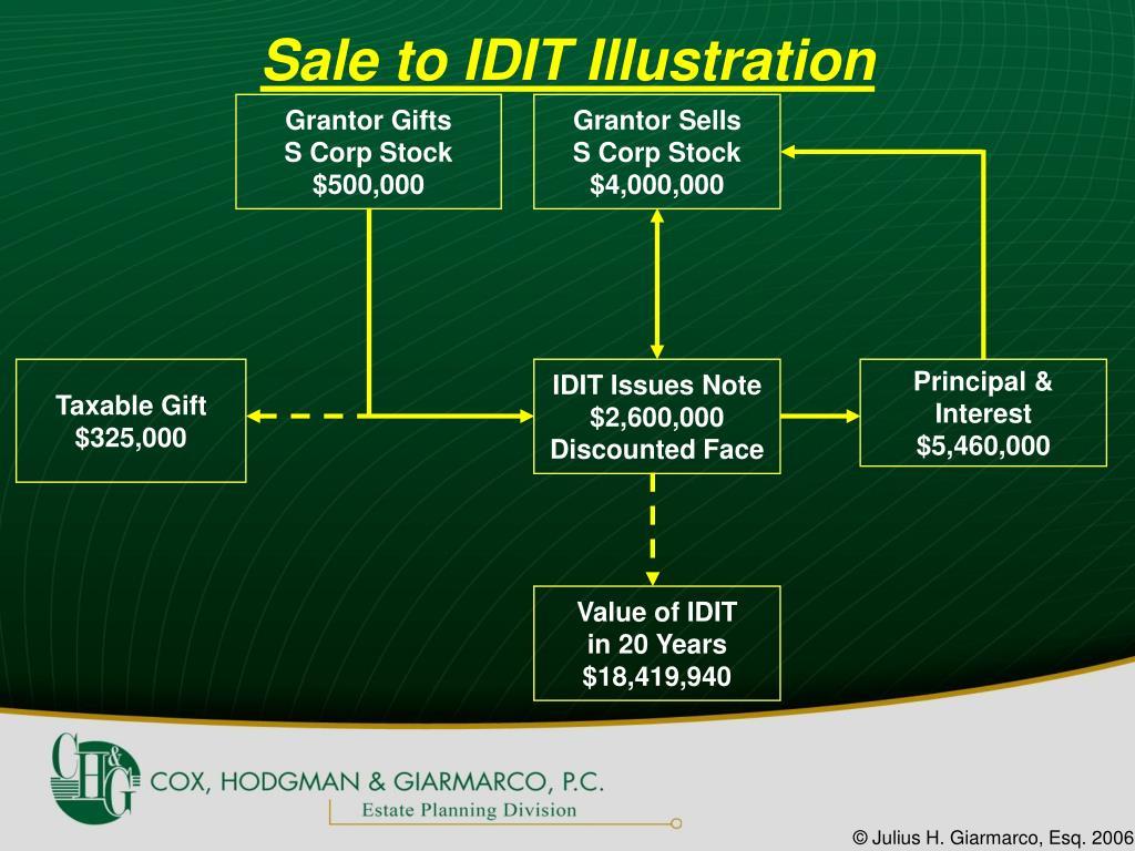 Sale to IDIT Illustration