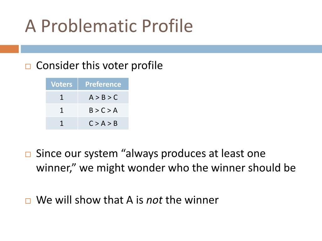 A Problematic Profile