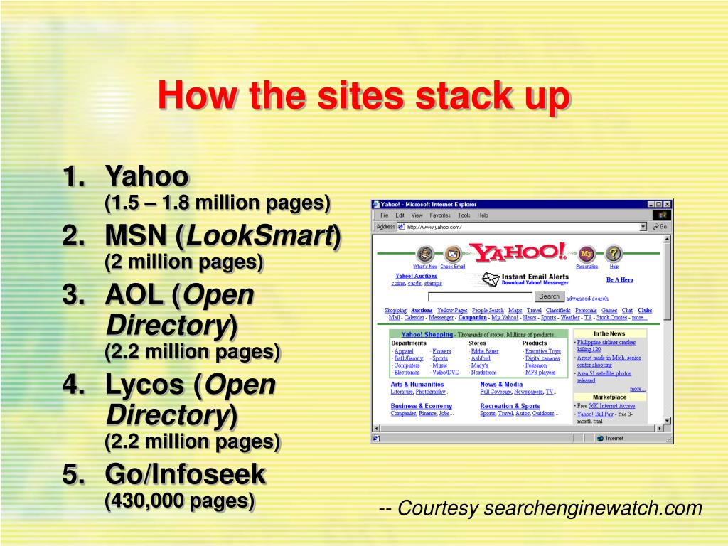 How the sites stack up