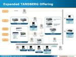 expanded tandberg offering