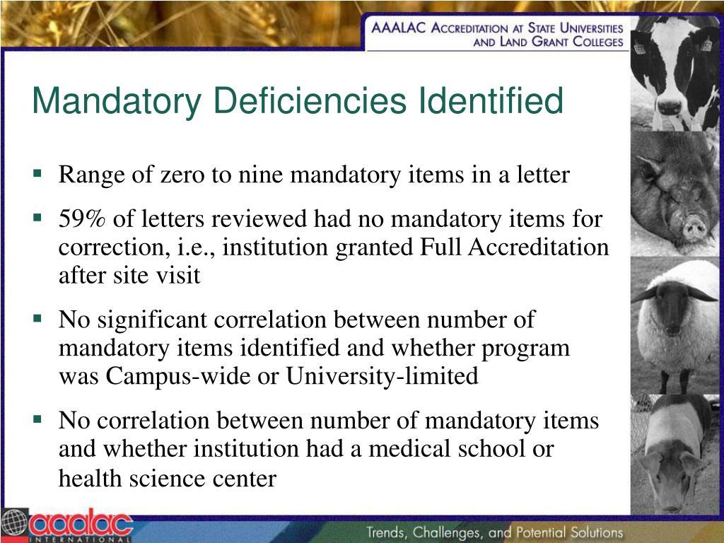 Mandatory Deficiencies Identified