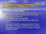 action item 2 develop a private provider education campaign about kswebiz12