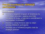 action item 4 provide incentives for kswebiz participation