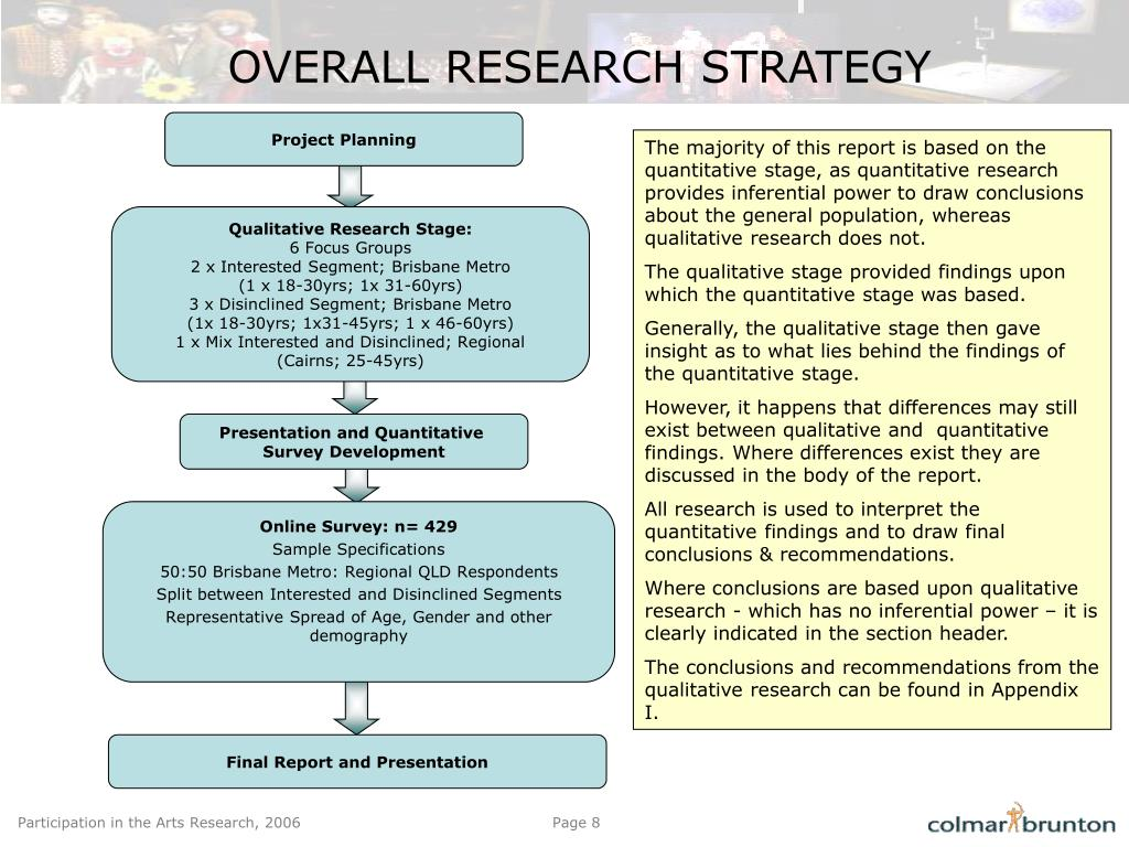 OVERALL RESEARCH STRATEGY