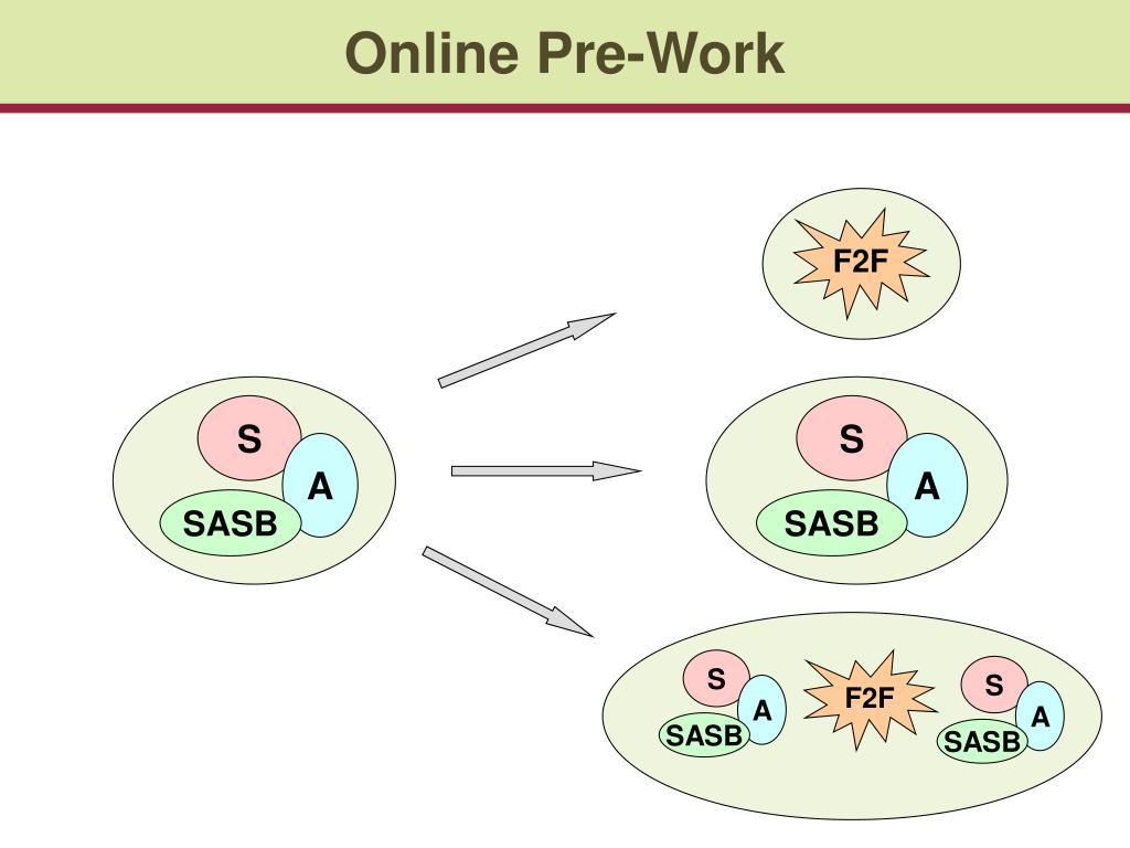 Online Pre-Work