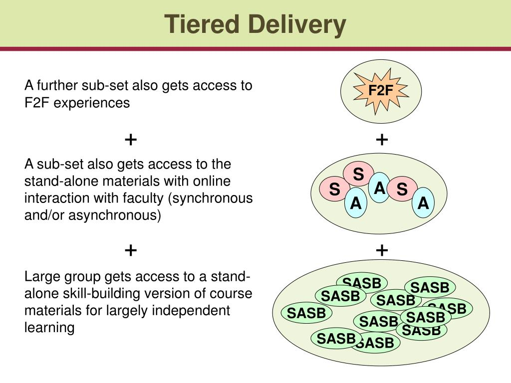 Tiered Delivery