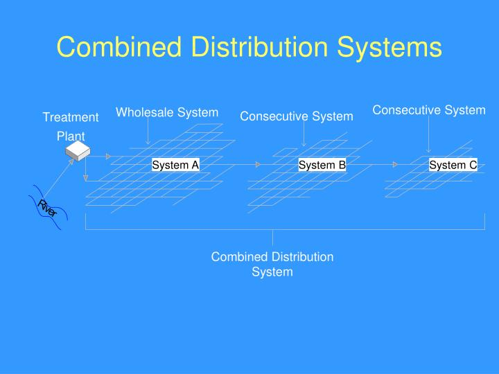 Combined Distribution Systems