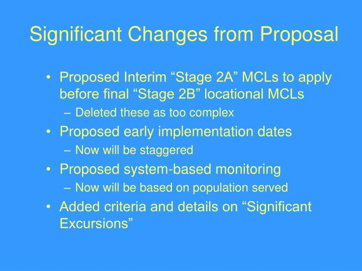 Significant Changes from Proposal