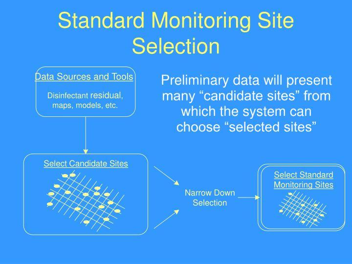 Standard Monitoring Site Selection