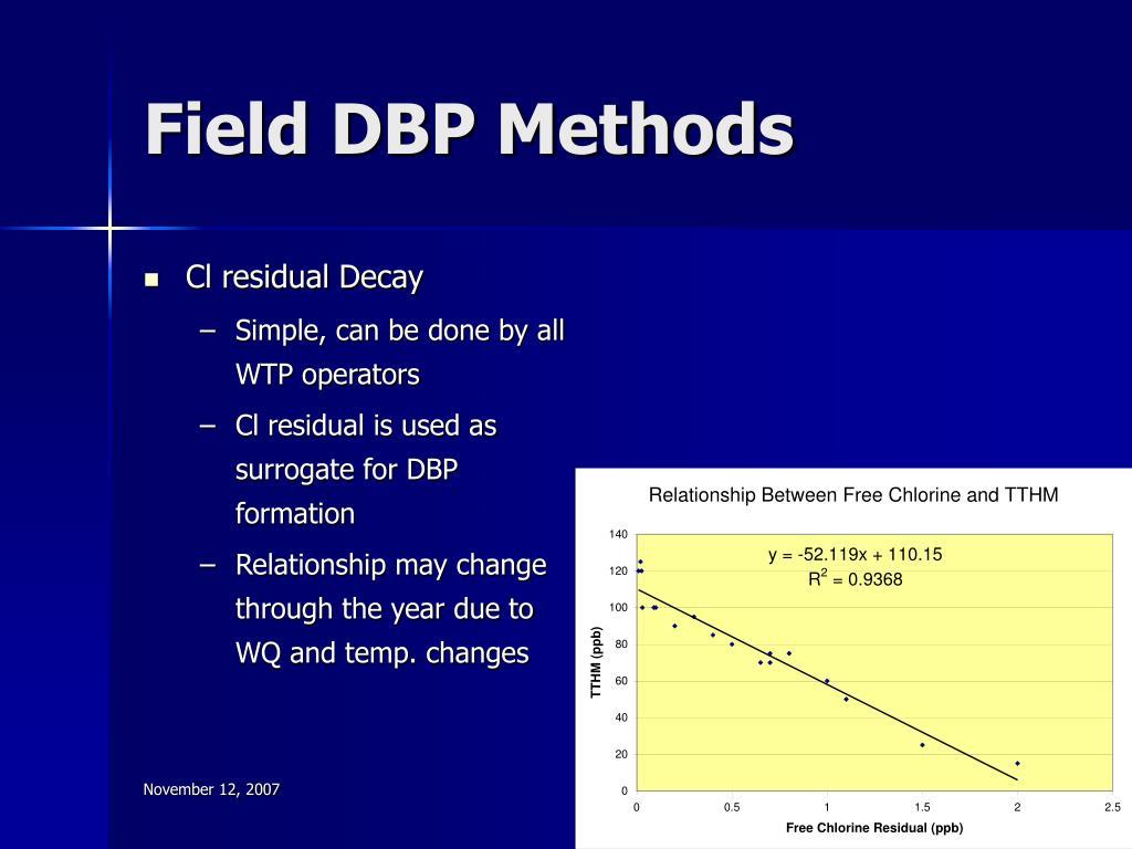 Field DBP Methods