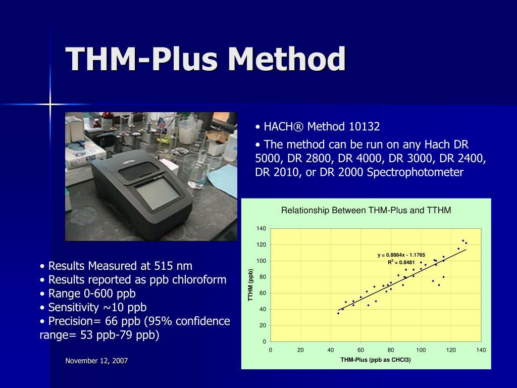 THM-Plus Method