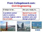 from collegeboard com civil engineering38