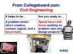 from collegeboard com civil engineering39