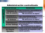 administraci n centralizada