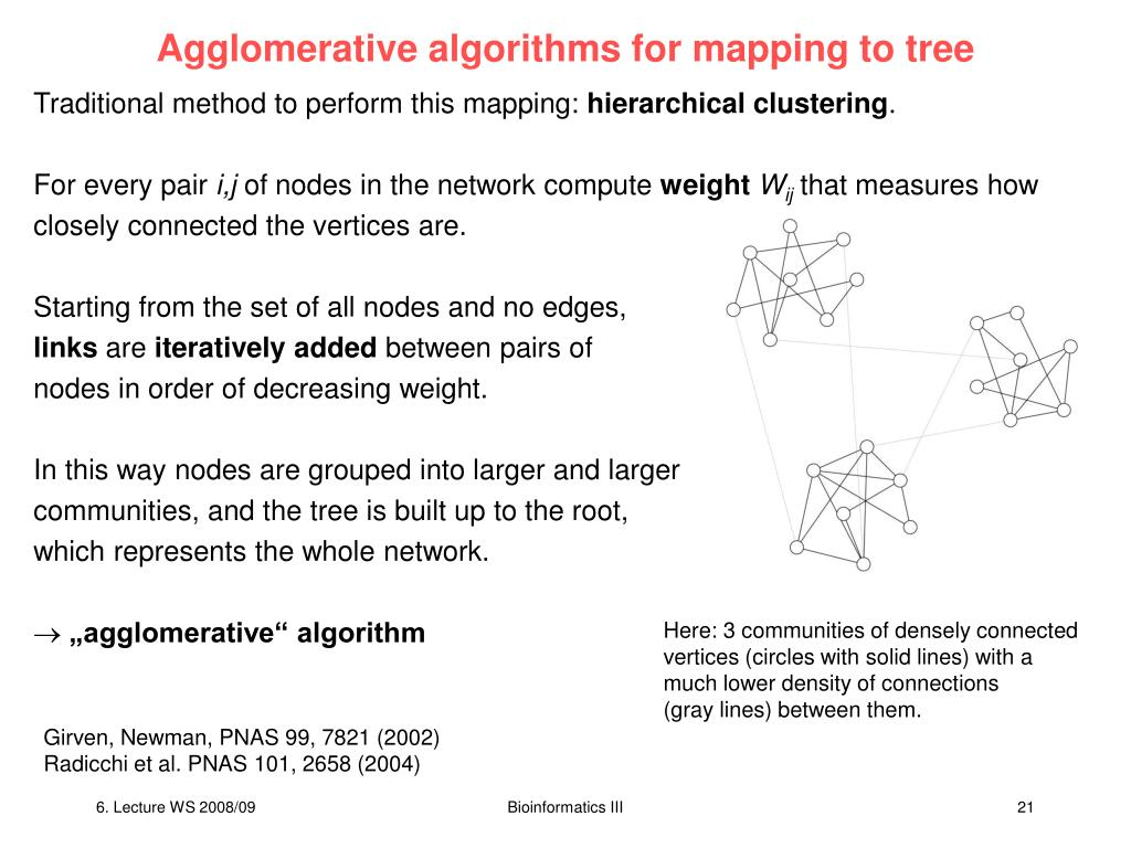 Agglomerative algorithms for mapping to tree