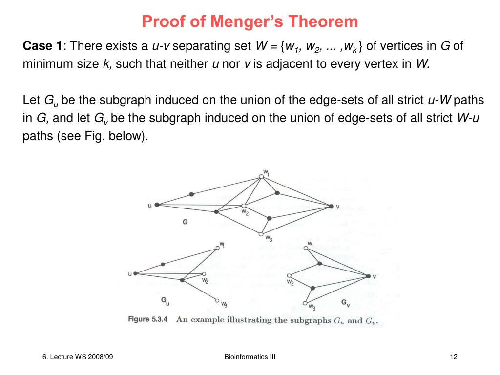Proof of Menger's Theorem