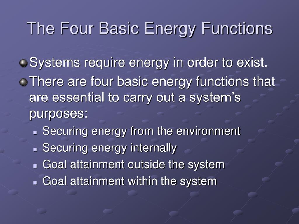 The Four Basic Energy Functions