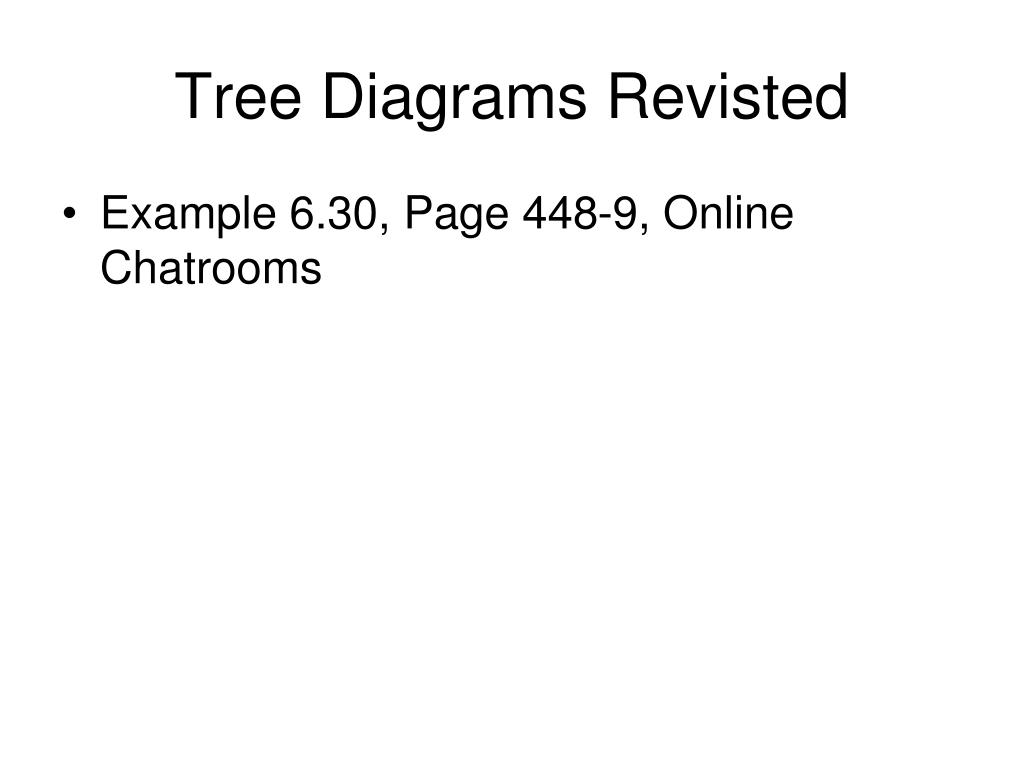 Tree Diagrams Revisted
