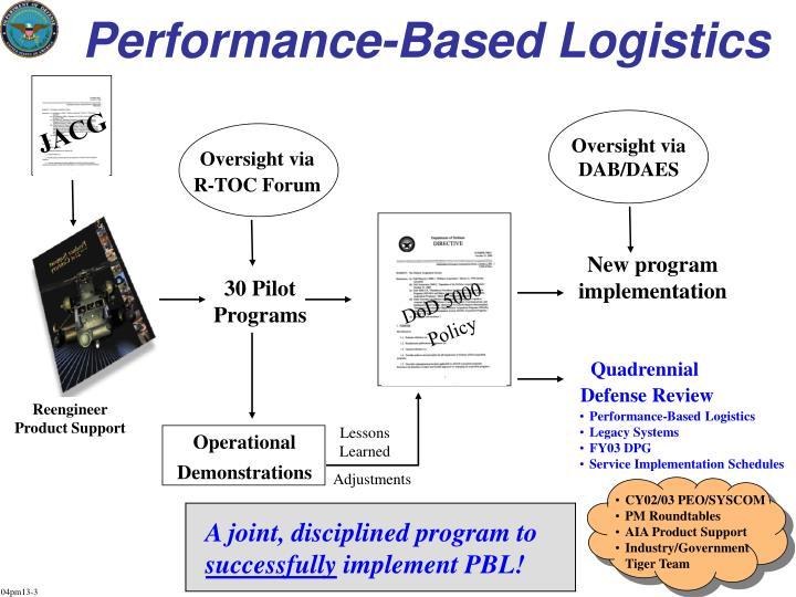 Performance based logistics