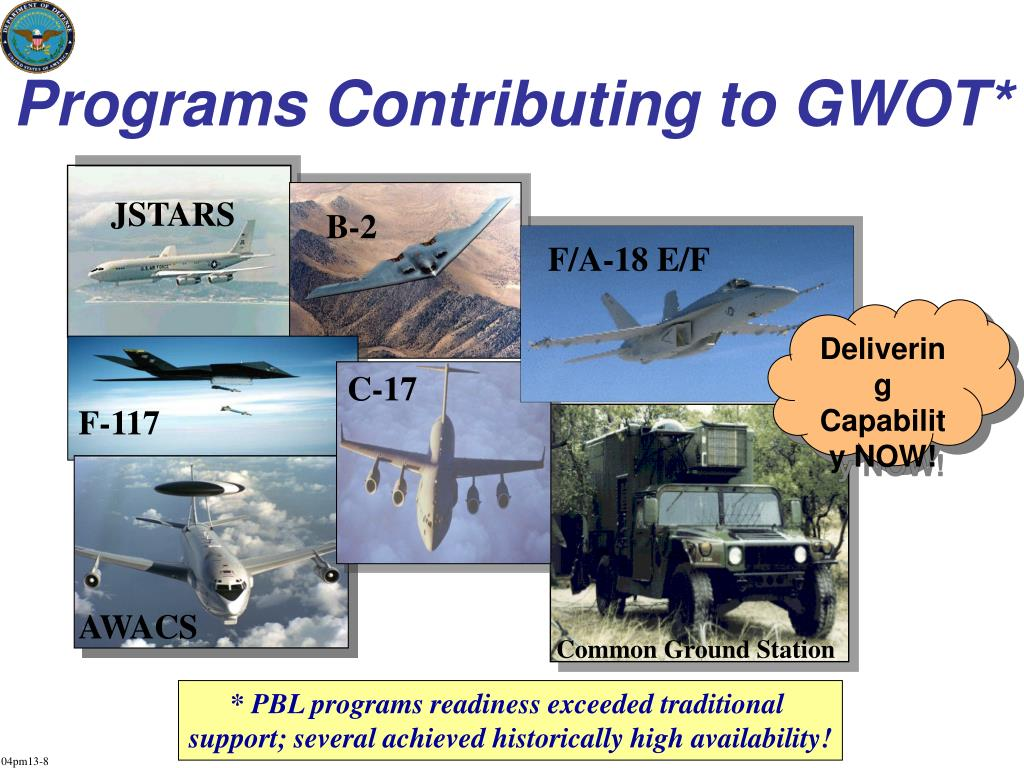 Programs Contributing to GWOT*
