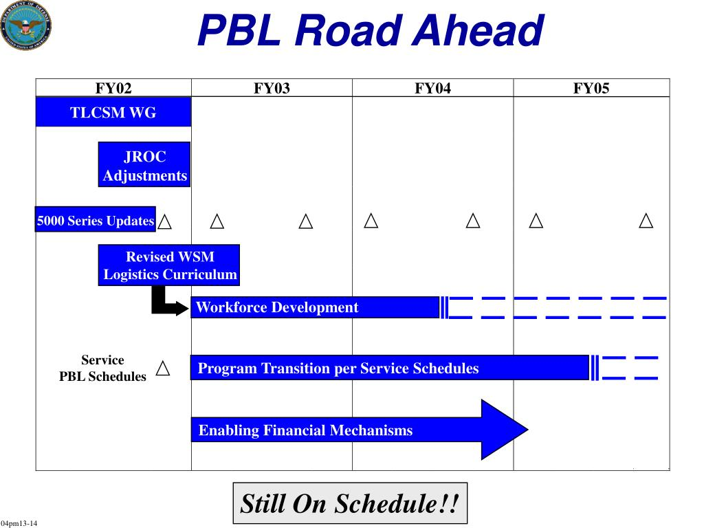 PBL Road Ahead